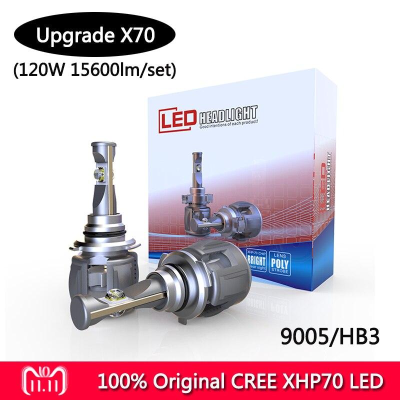 купить 1 Set P70 120W 15600LM hb3 Car LED Headlight Kit CR-EE XHP70 Chip Super White 6000K Driving Fog Lamp Bulbs H4 H8 H11 9005/6 9012 по цене 4225.36 рублей