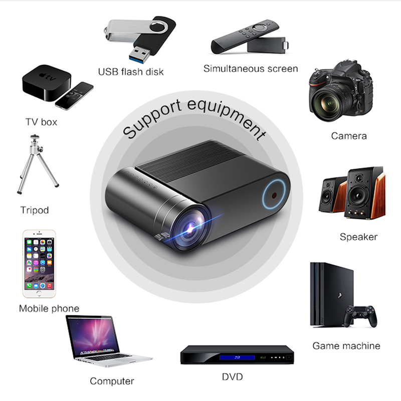 WZATCO MINI Projector Y2 Android 9.0,2800Lumens 1280x720P, Portable HD LED Projector Smart 3D Beamer Proyector for Home Theater