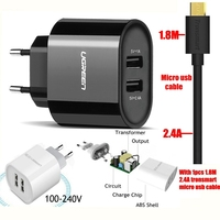 Ugreen 3 4A USB Wall Charger Travel Adapter EU UK Fast Charger For IPhone IPad Samsung
