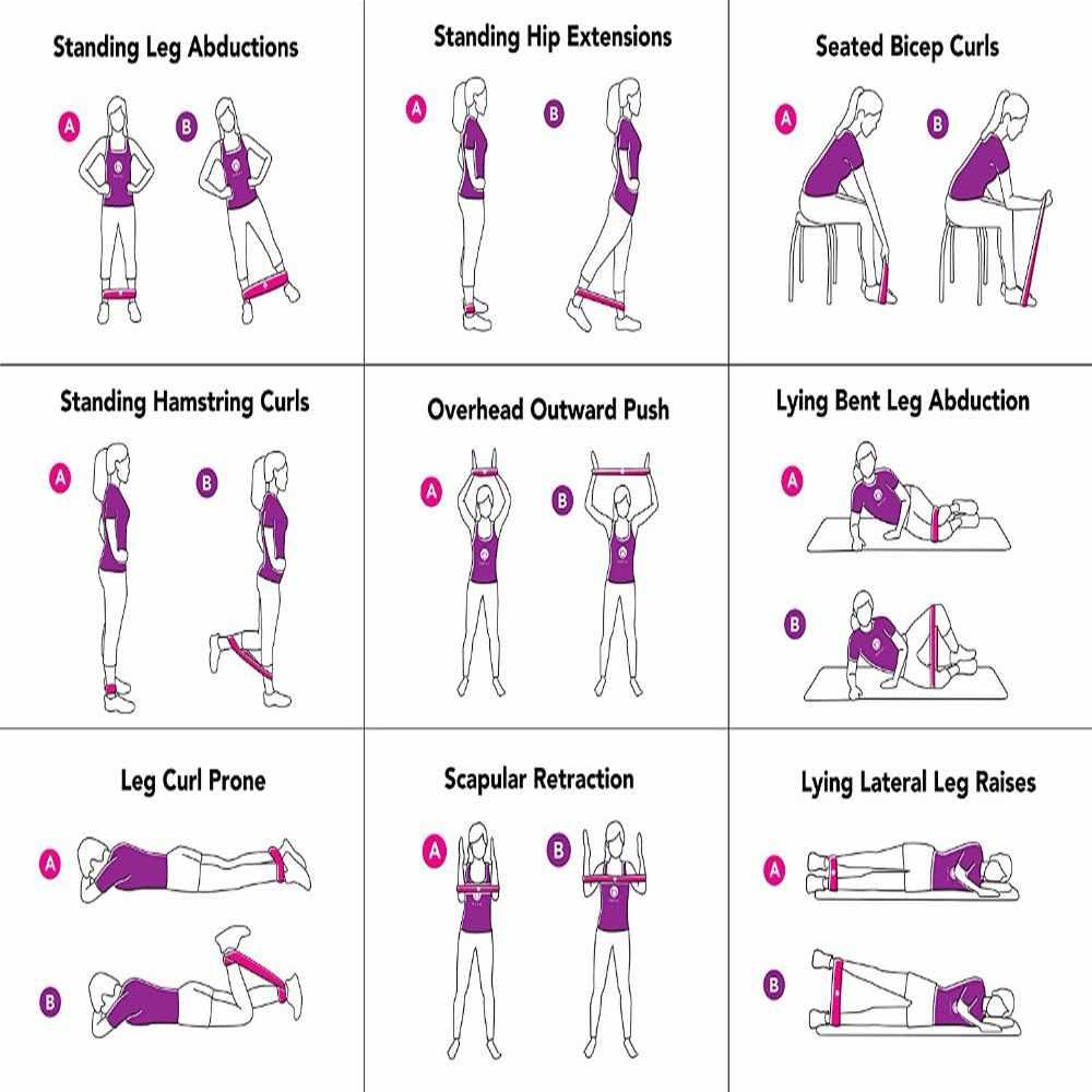 5 farben Yoga Widerstand Gummi Bands Indoor Outdoor Fitness Ausrüstung 0,35mm-1,1mm Pilates Sport Training Workout Elastische bands