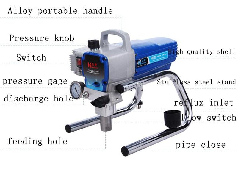 Magas nyomású, légmentes festékpermetezőgép Elektromos, lég - Elektromos kéziszerszámok - Fénykép 3