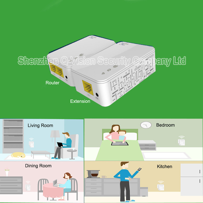2-UKEUUS Broadlink DNA 200M Wireless WIFI Router Powerline Carrier Extender Wireless Smart Router WIFI Range Extender Automation