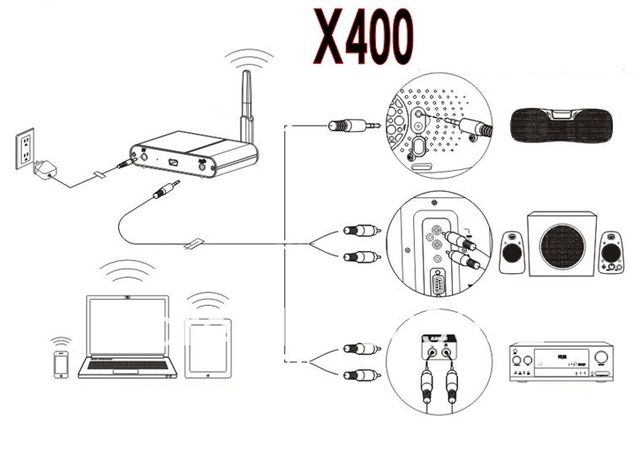X400 HiFi Bluetooth 4.0 Receptor de Audio de Música Inalámbrico Enlace para iPhone/Tablet/PC