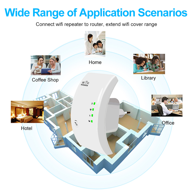 Wireless Wifi Repeater 300Mbps WiFi Amplifier Wi-Fi Long Signal Range Extender Wi Fi Booster 802.11N/B/G Repeater Access Point 2