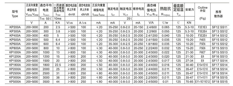 Cheap scr rectifier
