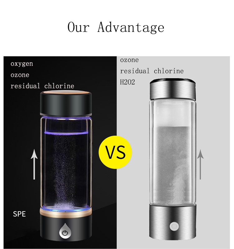 Image 4 - SPE/PEM Hydrogen Water Generator Water Ionizer Bottle Water Purifier Water Filter Separate H2 and O2 High Pure Hydrogen Bottle-in Water Filters from Home Appliances
