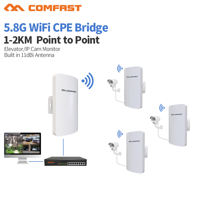 2pcs 1-2km Wireless Bridge High Power Wifi Router Repeater Wireless Access Point 5.8GHz 300Mbps Outdoor CPE for Wireless Camera 2pcs high power wireless bridge cpe 2 3km comfast 300mbps 2 4ghz outdoor wifi access point ap router wifi repeater for ip camera