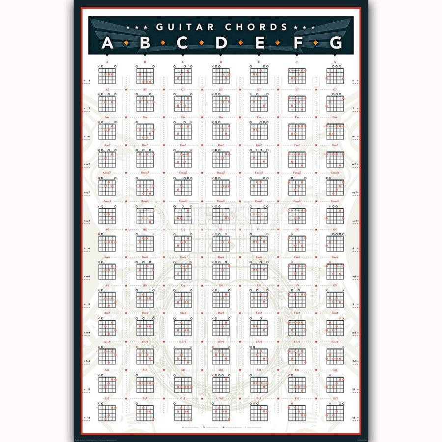 Mq3600 Guitar Chords Chart By Key Music Play Training Singer Star