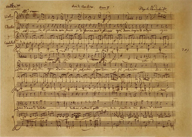 Music Manuscripts Of Mozart Beethoven Chopin Poster