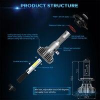 מנורות לרכב נורת LED סופר BraveWay עבור מכוניות לד פנס עבור Auto מנורות 12000LM 80W 12V לרכב אור קרח נורה H1 H4 H7 H11 9005 9006 HB3 BH4 (2)