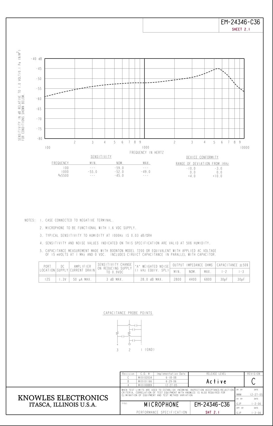 EM-24346-C36-2