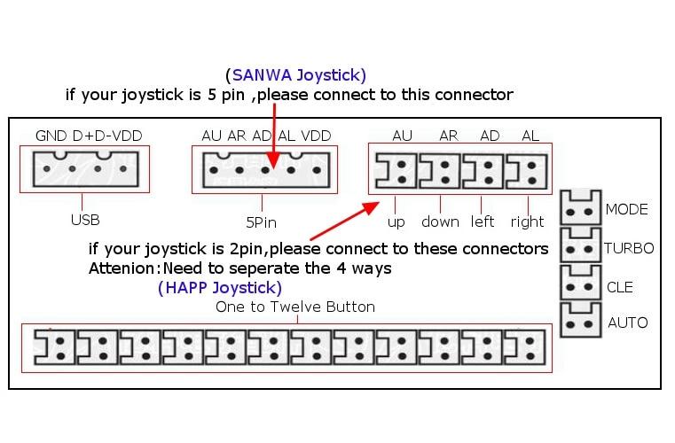 Placa recreativa arcade joystick botones usb raspberry pi for Conectar botones arcade a raspberry pi 3