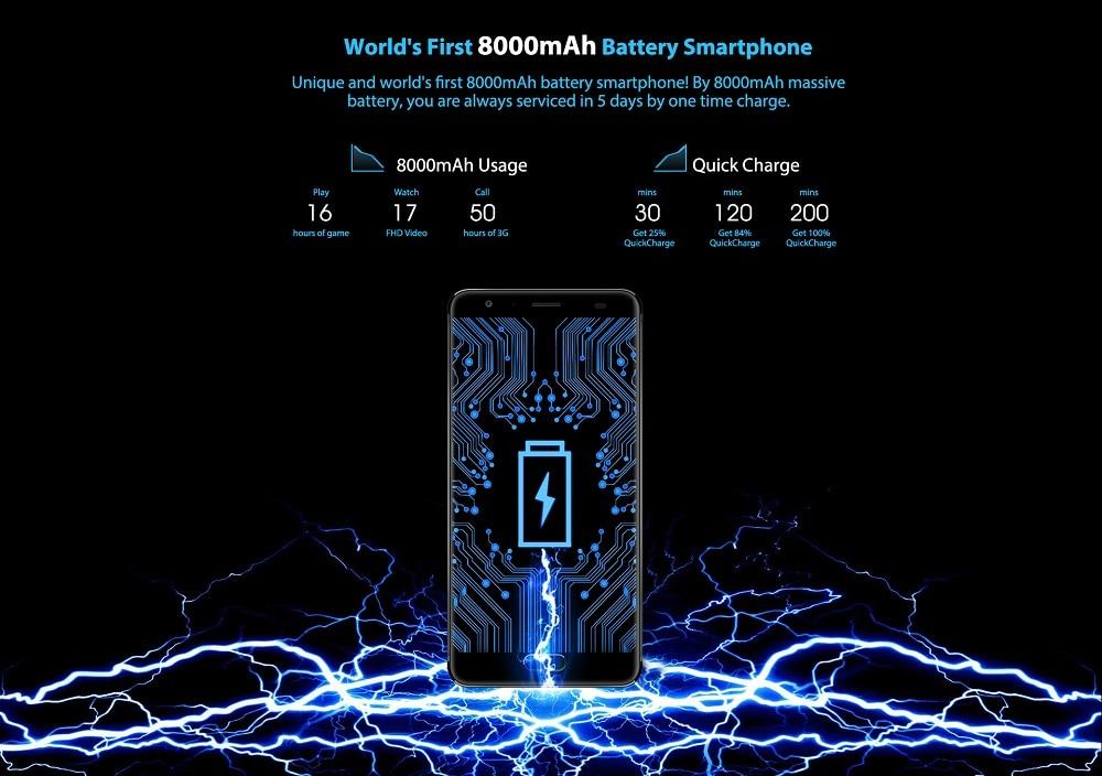 Oukitel K8000 - 8000MAh мощна батерия