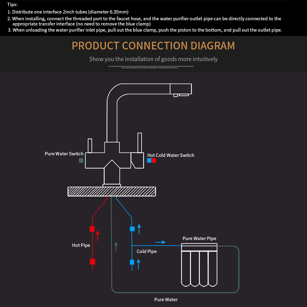Filtre robinets de cuisine pont monté mélangeur robinet 360 Rotation avec Purification de l'eau caractéristiques mélangeur robinet grue pour WF-0175 de cuisine - 4