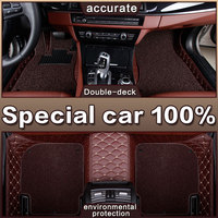 Custom Fit Car Floor Mats For Volkswagen VW PASSAT PASSAT B5 Santana Sagitar Sportsvan PASSAT B8