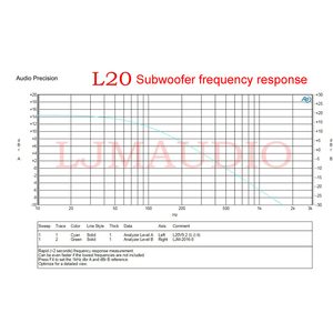 Image 5 - 2 sztuk L20 SE 350W płyta wzmacniacza audio TOSHIBA A1943 C5200 dwukanałowe wzmacniacze diy zestaw i gotowa płyta