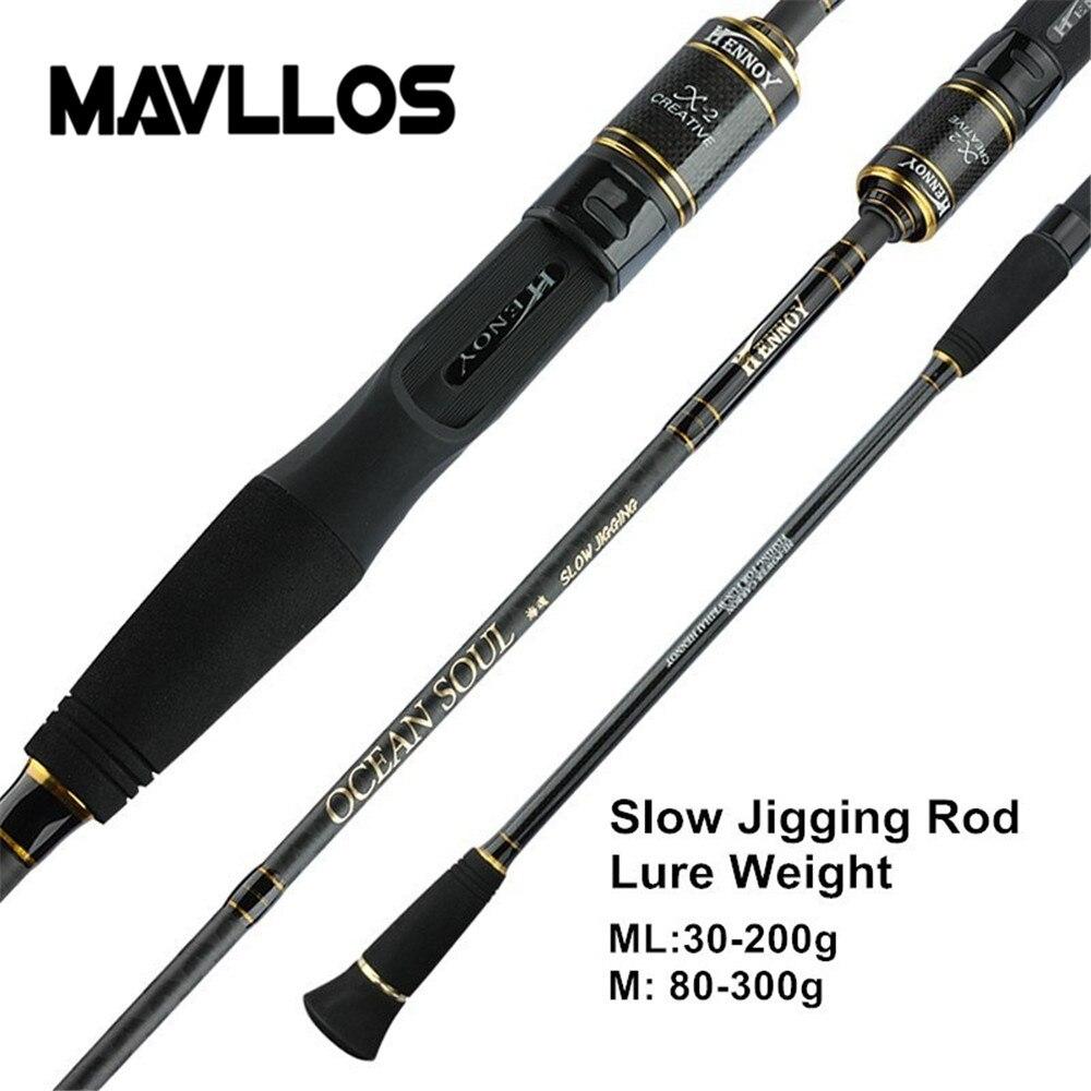 Mavllos Lent Jigging Canne À Pêche C.W. 30-200g/80-300g Ultra Léger Haute Teneur En Carbone De Pêche Casting Rod Spinning 45 cm Tige poignée