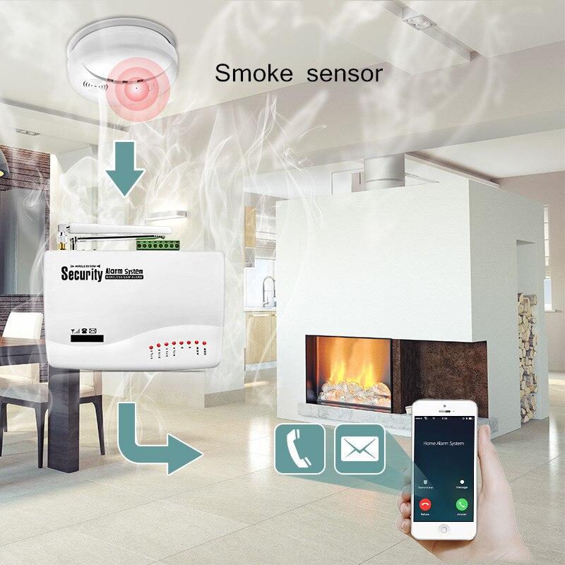Fuers-Russian-Voice-Wireless-GSM-Alarm-System-Dual-Antenna-Pet-PIR-Motion-Sensor-Smoke-Detector-Wireless (1)