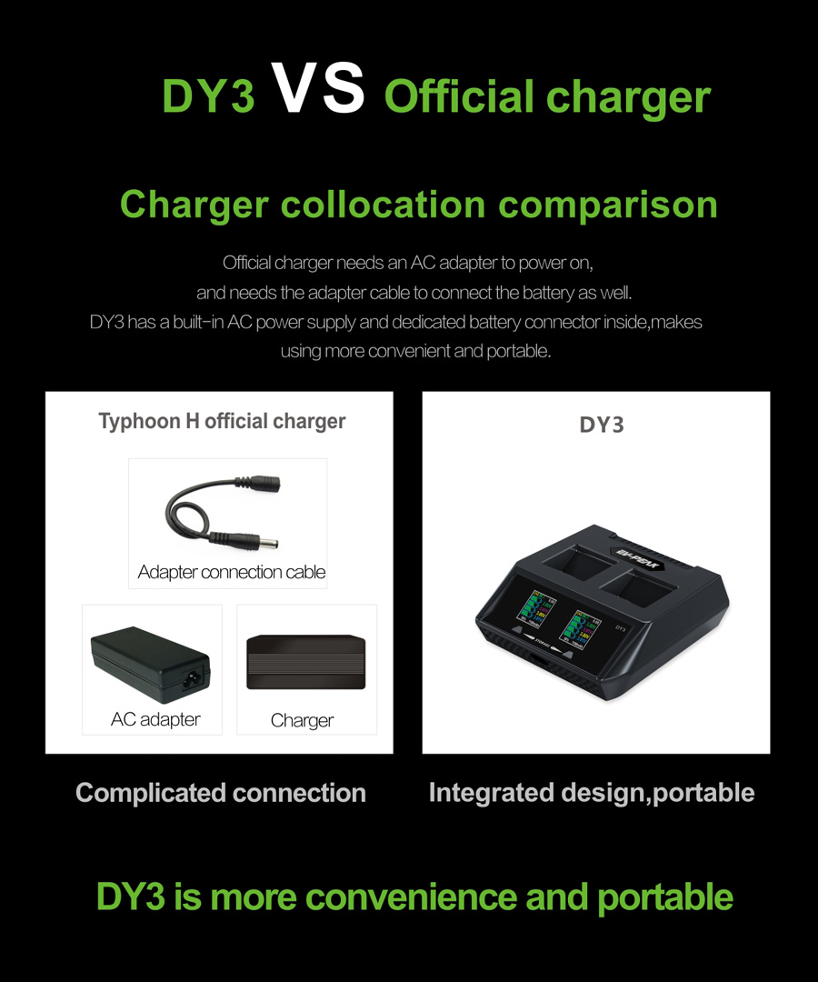 EV-PEAK DY3 70Wx2 6A/CH Dual Ports Battery Charger for Yuneec Typhoon H Drones Battery and Remote Controller with 5V 2A USB