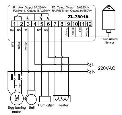 ZL 7801A, 100 240Vac, Multifunktionale Automatische Inkubator ...