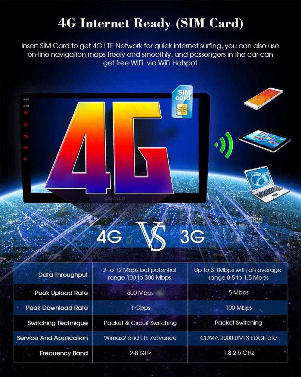 C500+_05-4G