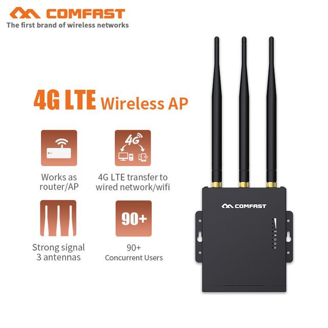 Plug & play 4G tarjeta SIM 2,4G + 4G LTE transferencia a red cableada/wifi para pc/teléfono/pad con 3 * 5dBi antenas router wifi AP inalámbrico
