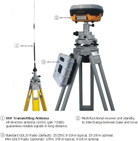 S82 del sud Integrato RTK GNSS (1 + 1) Sistema di Rilevamento