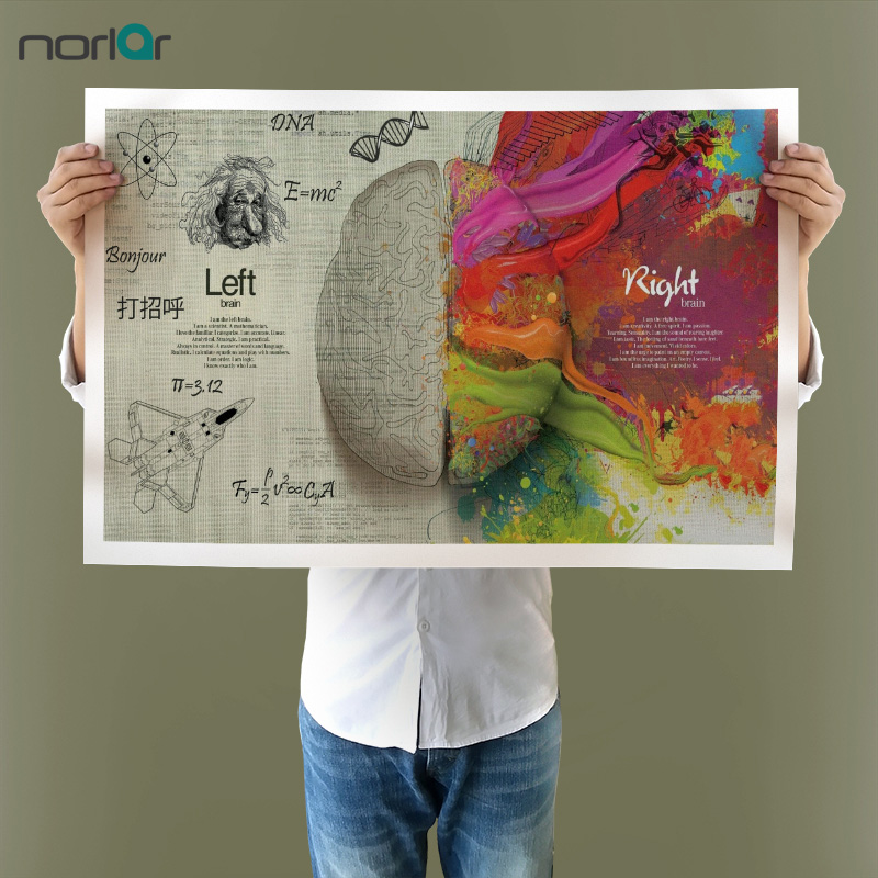 Left And Right Brain Differences Canvas Painting Wall Art