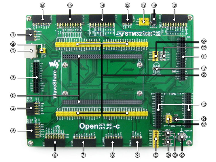 STM32F407IGT6 development board on board resource