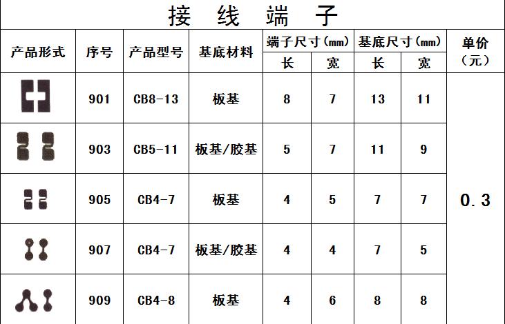 5 для группы тензометрические специальной связи Терминалы-Материал плиты База