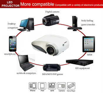 Factory Sale Handy HDMI Beamer With VGA SD USB TV Tuner Compatible For Computer Phone DVD LED Lamp Projector
