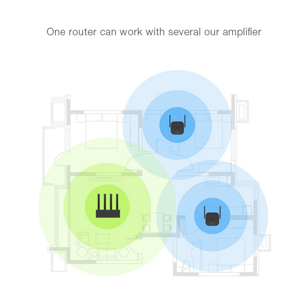 Image 5 - Xiaomi Mijia WiFi Repeater Pro 300M Mi Amplifier Network Expander Router Power Extender Roteador 2 Antenna for Router Wi Fi-in Wireless Routers from Computer & Office