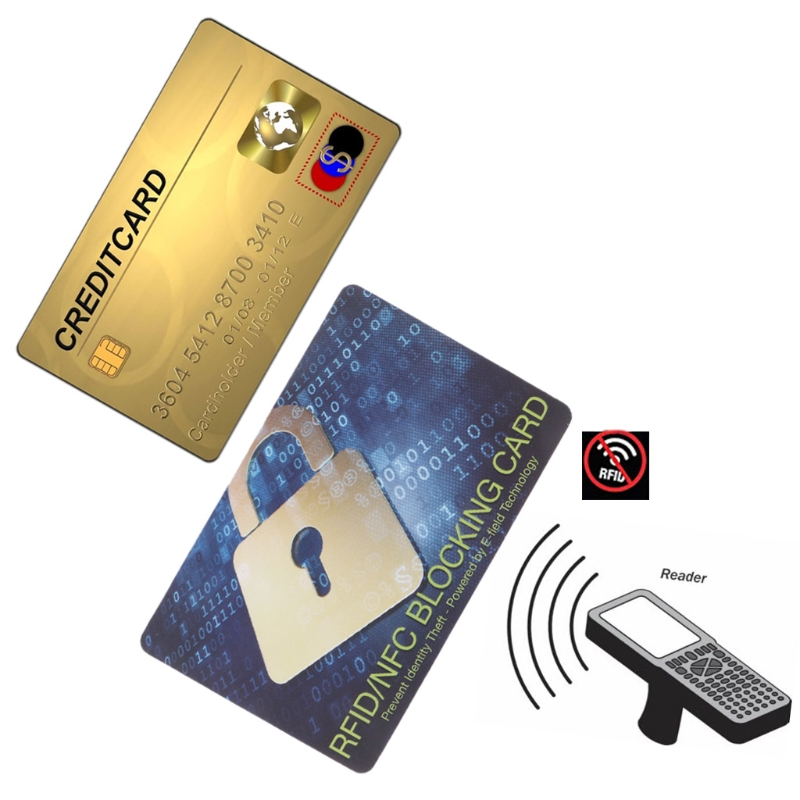 Credit Card Protector RFID Blocking NFC Signals Shield Secure For <font><b>Passport</b></font> Purse image