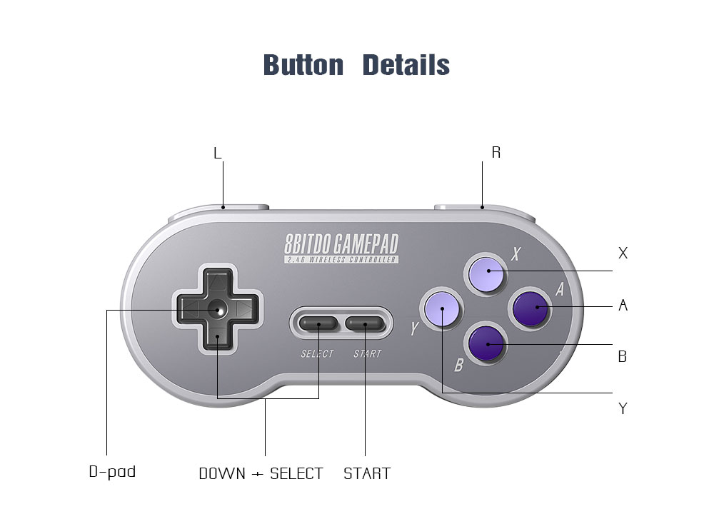 8BitDo SN30 Controller Wireless Gamepad with 2.4G NES Receiver for Windows Android PC Mac 12
