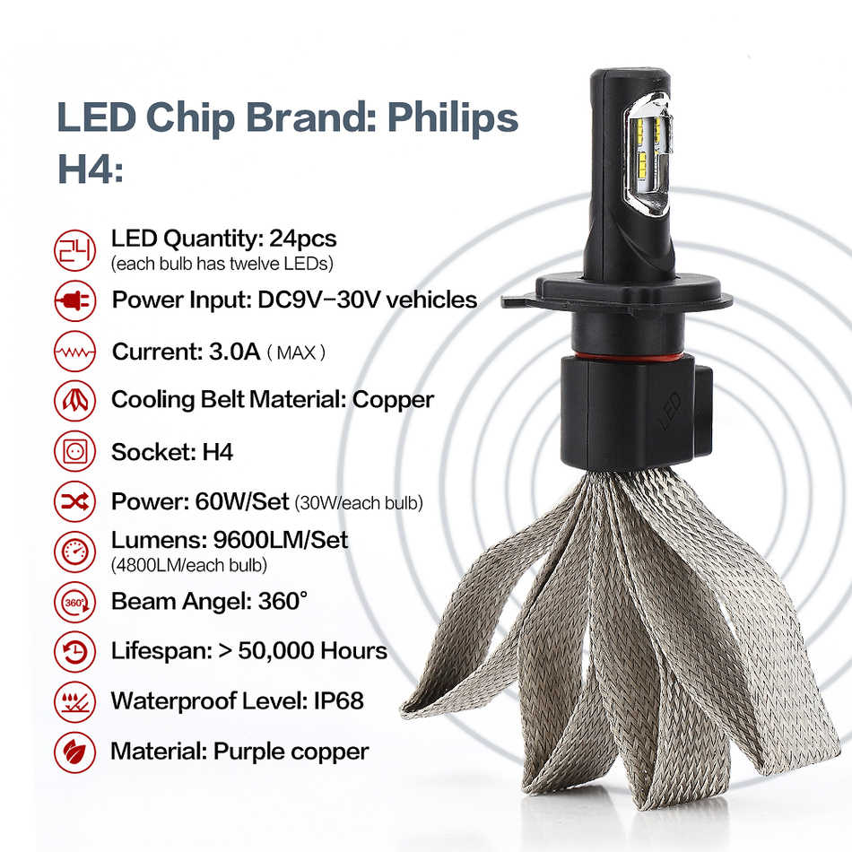 Hi-Lo Beam H4/HB2/9003 9007/HB5 9004/HB1 H13/9008 led car headlights Bulb lamp DC9V-36V 60W 9600LM 6000k auto headlamp AE