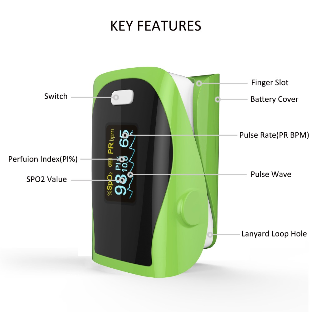 PRCMISEMED Household Health Monitors Pulsioximetro Finger CE Pulso Oximeter SPO2 Heart Rate Monitor LED Fingertip Green in Blood Pressure from Beauty Health