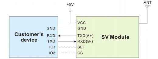 sv611 Application circuit