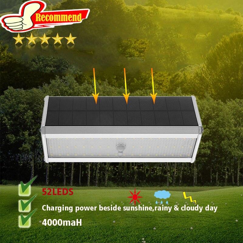 Online Get Cheap Garden Light Solar Panel Aliexpresscom