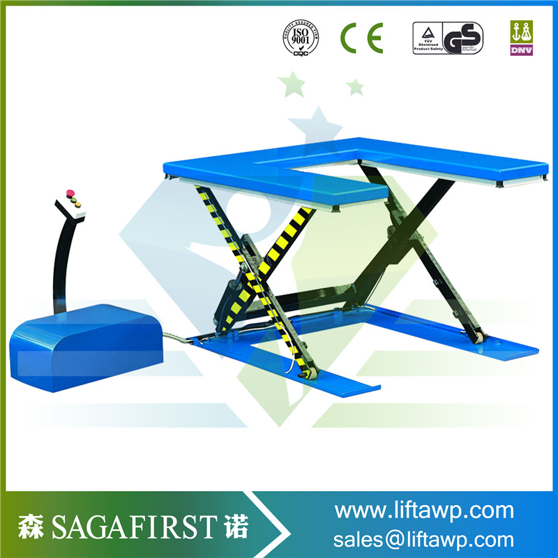 ISO Approved U Type Pallet Scissor Lift