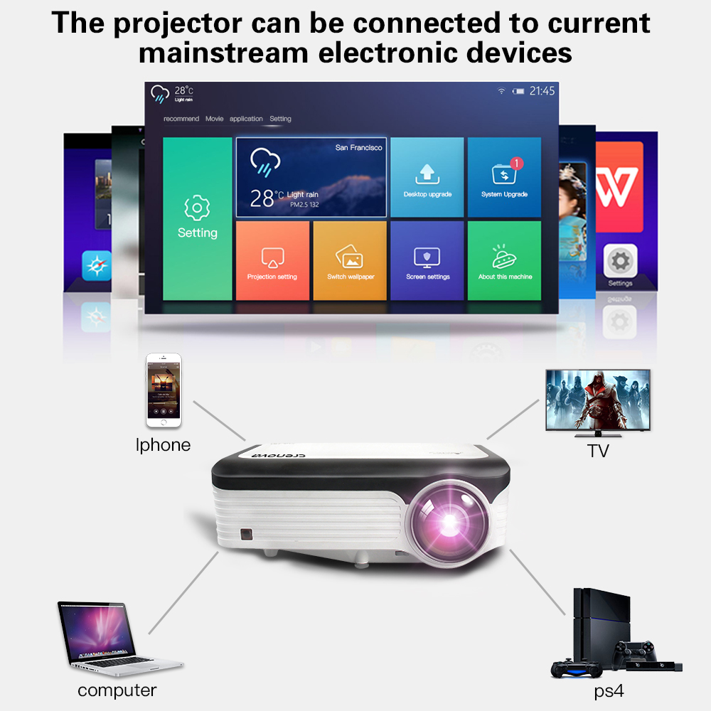 Image 5 - CRENOVA Newest Video Projector With Full HD 1080p Native Resolution For Home Cinema Movie Android Projector With Android 7.1.2-in LCD Projectors from Consumer Electronics