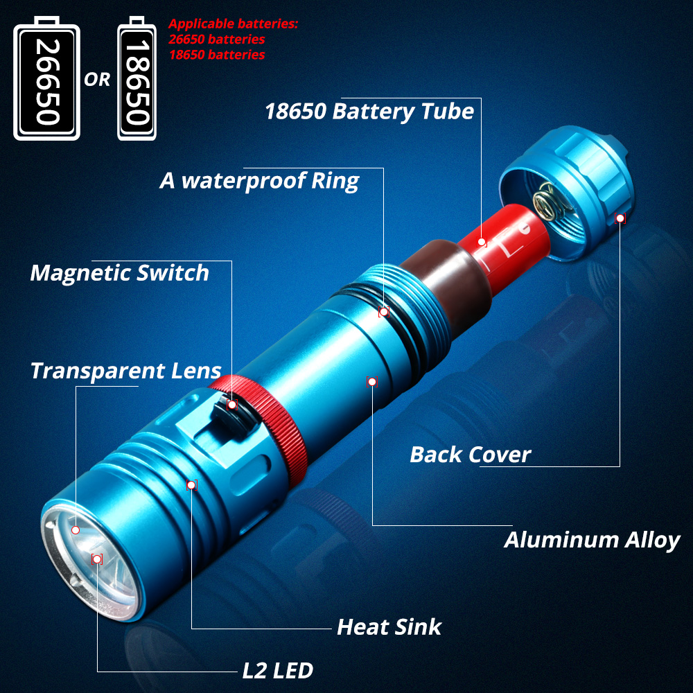 Image 2 - 15000 Lumens L2 Professional Diving flashlight Scuba Torch LED 200M Underwater Flashlights led Powerful Dive lamp 18650 or 26650-in LED Flashlights from Lights & Lighting