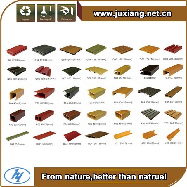 Ceiling materials list for Interior design materials list