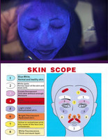Very New Arrival Beauty Equipment Skin Care UV Magnifying Analyzer Beauty Facial SPA Salon Wood Lamp free shipping