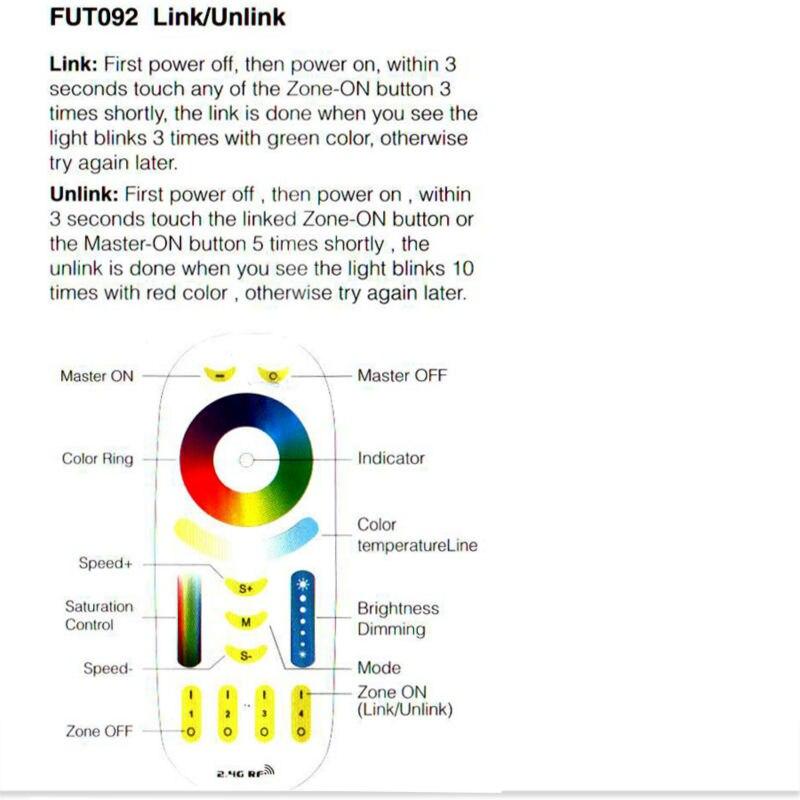 4W RGB+CCT MR16 GU10M