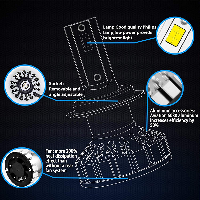 10x H7 Lampe Automatique H1 H3 H4 H11 9005 9012 HB3 LED HB4 ZES 9006 60 W 12 V 8000LM Voiture LED Phares Ampoule 6500 K Projecteur Projecteur F4 - 4