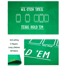 Texas Hold'em Poker Gambling Tables