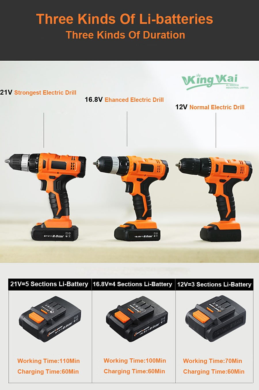 Cordless Lithium Battery Electric Drill-12