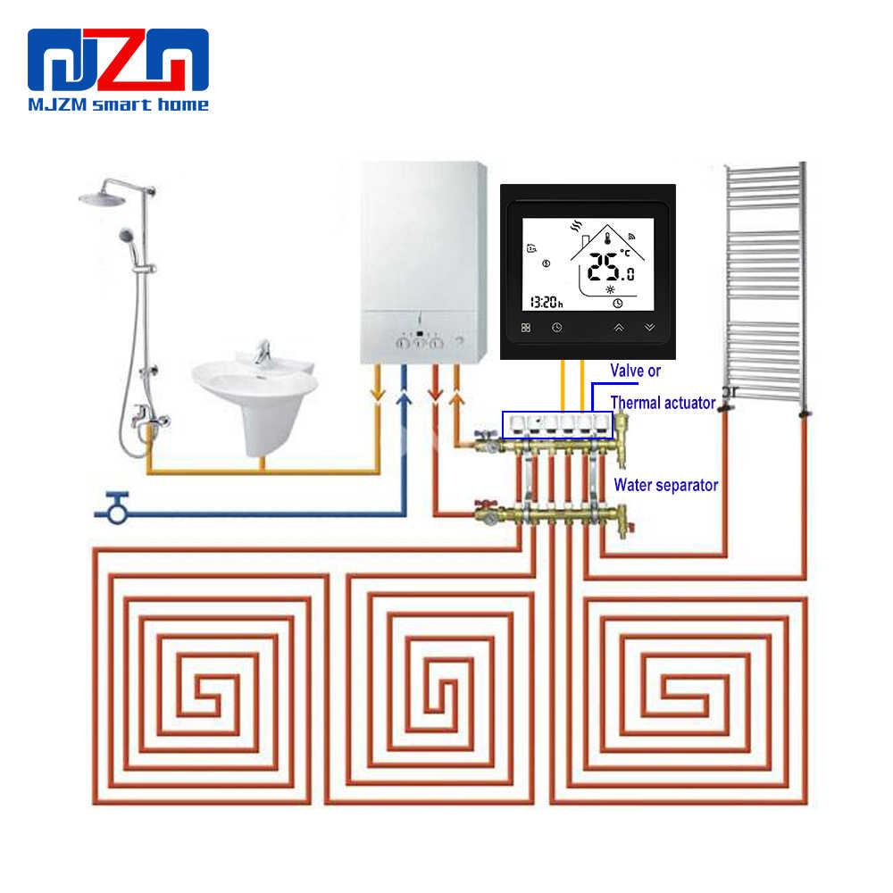 Detail Feedback Questions About Mjzm 3a 002 Wifi Thermostat