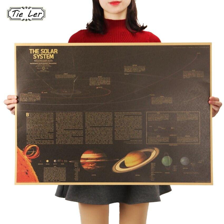 Галстук; Девять планет в солнечной Системы плакат Кофе Бар Декор Гостиная ретро крафт-бумаги настенная бумажная наклейка 72.5X51.5cm