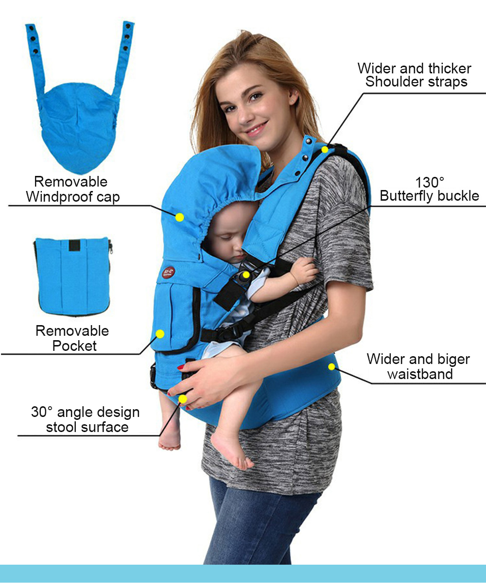 Baby-Carrier-0-36-Months-Ergonomic-Kids-Sling-Backpack-Pouch-Wrap-Front-Facing-Multifunctional-Infant--Windproof-Bag-(17)